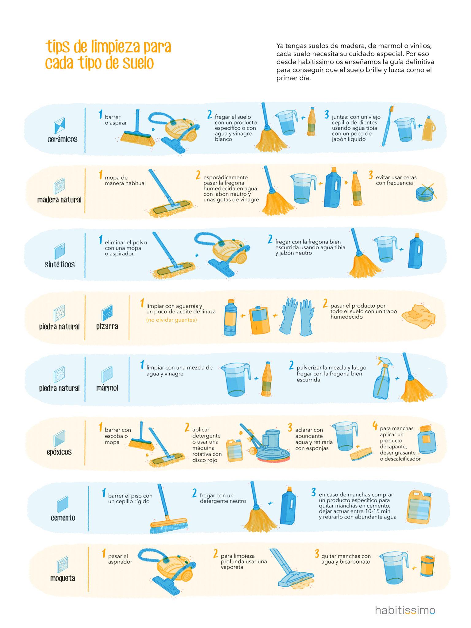 como mantener el orden y limpieza en casa te contamos nuestros trucos